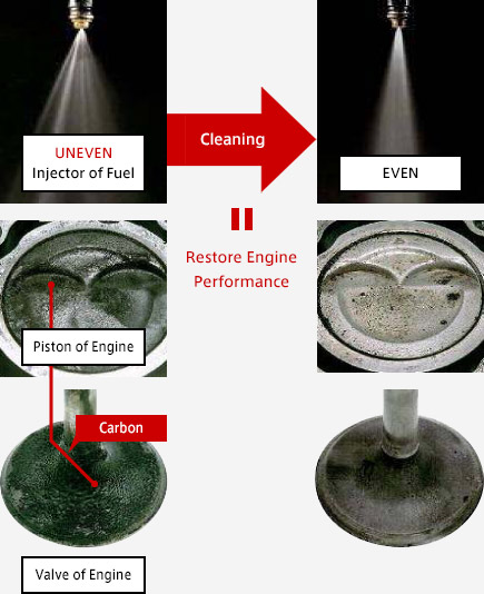 Fuel Cleaner   Engine   ILLUSTRATED SERVICE & PARTS GUIDE   MITSUBISHI MOTORS