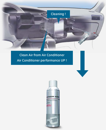 Car Air Conditioner Repair Cost Guide: ILLUSTRATED SERVICE