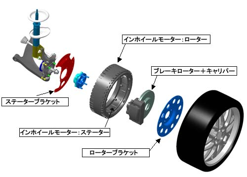 Conventional Brakes also Race Car Suspension Basics And Design also Glossary besides Why Do Airplanes Not Have Manual Transmission as well Watch. on rotor exploded view